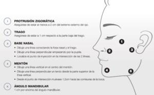 técnica-facial-bap